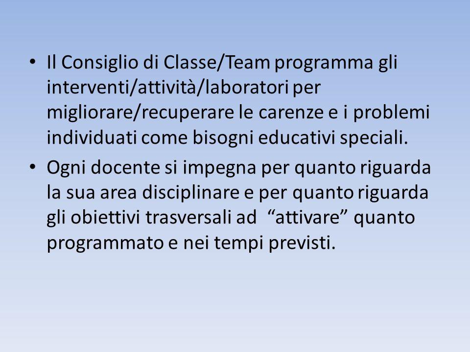 Il Consiglio di Classe/Team programma gli interventi/attività/laboratori per migliorare/recuperare le carenze e i problemi individuati come bisogni ed
