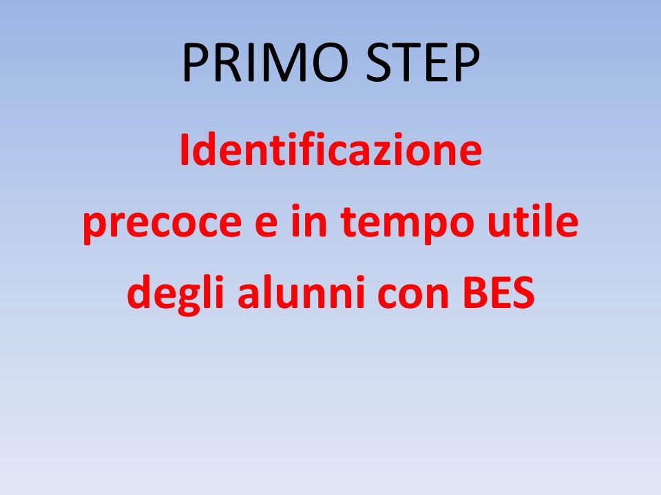 Il terzo passo (in termini di prodotto atteso da questo screening) è la definizione del in termini di BES presentato dalle singole classi in modo da poterle confrontare tra loro.