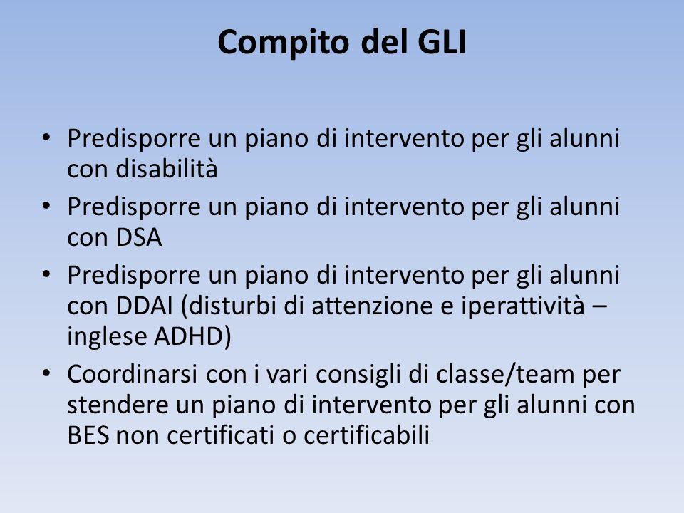 Compito del GLI Predisporre un piano di intervento per gli alunni con disabilità Predisporre un piano di intervento per gli alunni con DSA Predisporre
