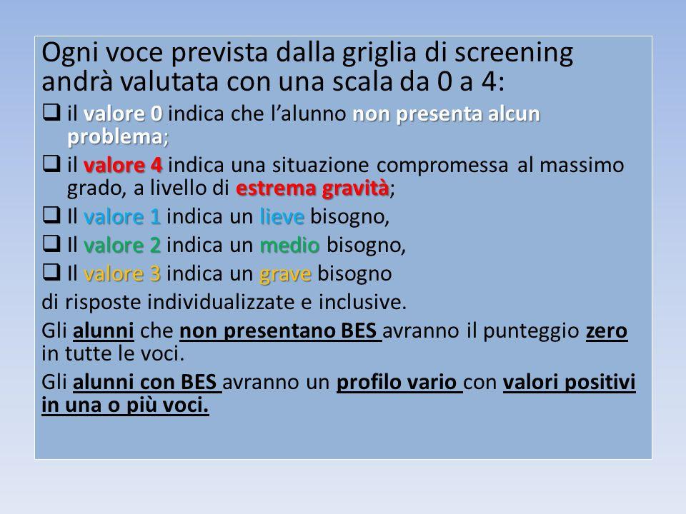 Ogni voce prevista dalla griglia di screening andrà valutata con una scala da 0 a 4: valore 0 non presenta alcun problema; il valore 0 indica che lalu