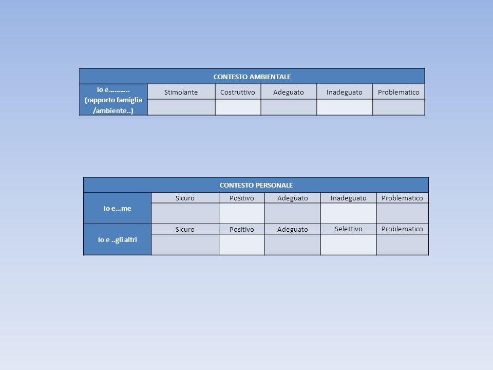 Ruolo e compiti del docente referente per gli alunni con BES Il docente referente favorisce la relazione con la famiglia e con gli eventuali operatori sociosanitari e assistenziali.