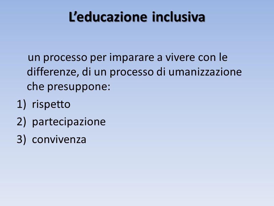 Leducazione inclusiva un processo per imparare a vivere con le differenze, di un processo di umanizzazione che presuppone: 1)rispetto 2)partecipazione 3)convivenza