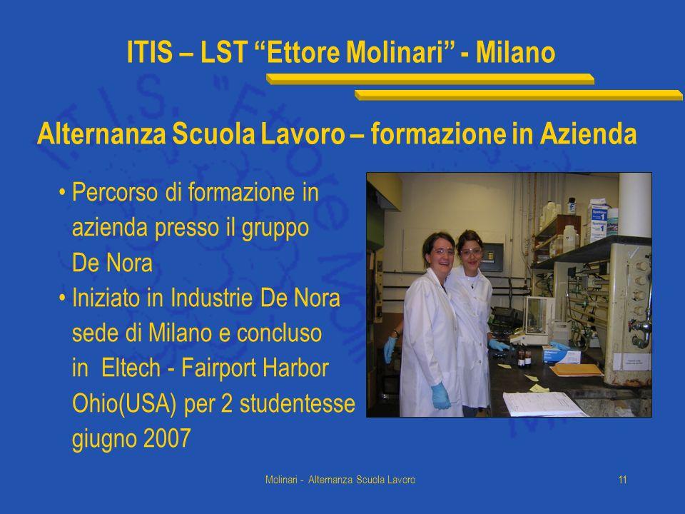 ITIS – LST Ettore Molinari - Milano Molinari - Alternanza Scuola Lavoro11 Alternanza Scuola Lavoro – formazione in Azienda Percorso di formazione in a