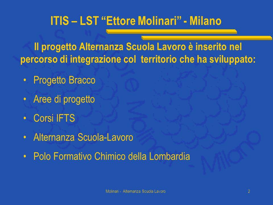 ITIS – LST Ettore Molinari - Milano Molinari - Alternanza Scuola Lavoro2 Il progetto Alternanza Scuola Lavoro è inserito nel percorso di integrazione