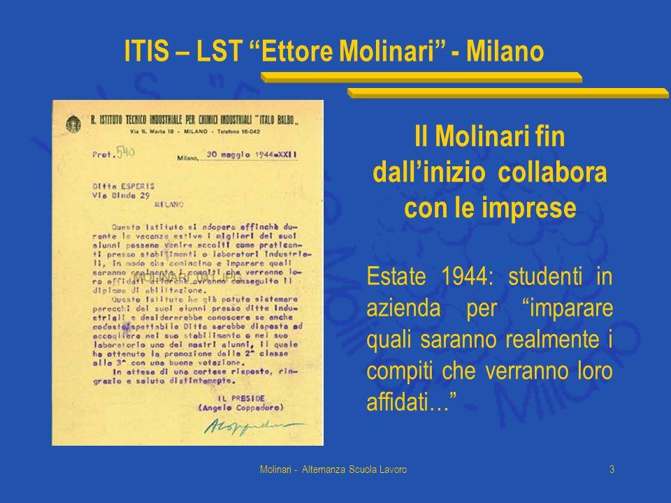 ITIS – LST Ettore Molinari - Milano Molinari - Alternanza Scuola Lavoro3 Il Molinari fin dallinizio collabora con le imprese Estate 1944: studenti in