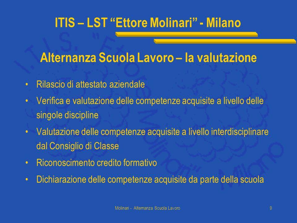 ITIS – LST Ettore Molinari - Milano Molinari - Alternanza Scuola Lavoro9 Alternanza Scuola Lavoro – la valutazione Rilascio di attestato aziendale Ver