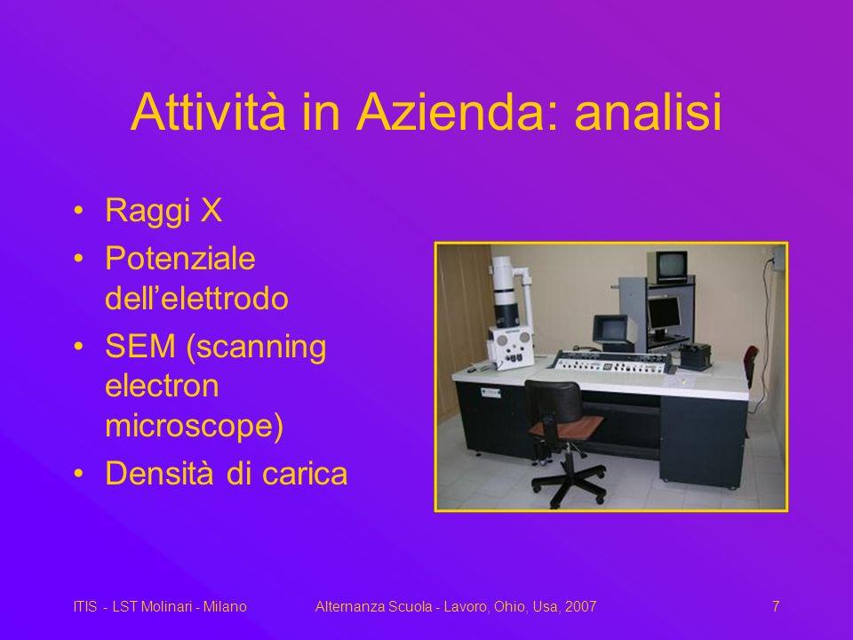 ITIS - LST Molinari - MilanoAlternanza Scuola - Lavoro, Ohio, Usa, 20077 Attività in Azienda: analisi Raggi X Potenziale dellelettrodo SEM (scanning e