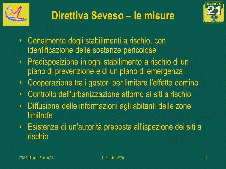 ITIS Molinari - Scuola 21Novembre 200911 Direttiva Seveso – le misure Censimento degli stabilimenti a rischio, con identificazione delle sostanze peri