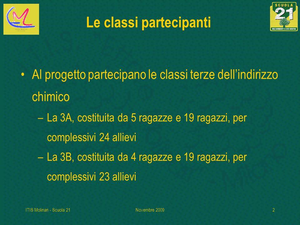 ITIS Molinari - Scuola 21Novembre 20092 Le classi partecipanti Al progetto partecipano le classi terze dellindirizzo chimico –La 3A, costituita da 5 r