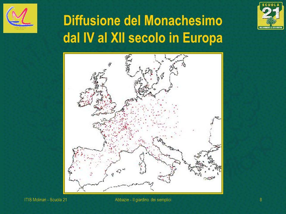 ITIS Molinari - Scuola 21Abbazie - Il giardino dei semplici8 Diffusione del Monachesimo dal IV al XII secolo in Europa