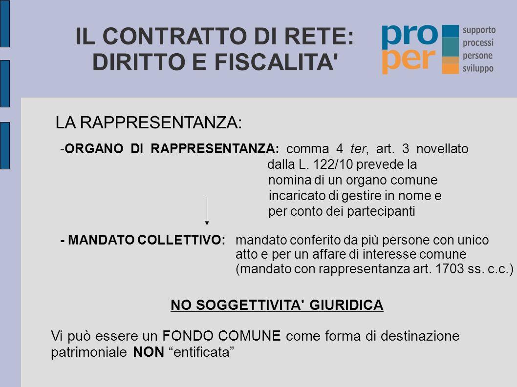 Rete d Imprese Relatore: Pietro Domenichini – pietro.domenichini@isrp.it www.properitalia.com
