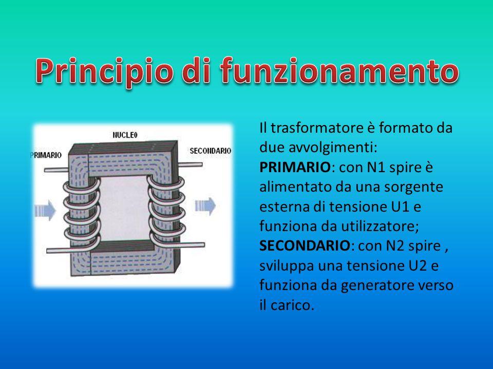 Il trasformatore è formato da due avvolgimenti: PRIMARIO: con N1 spire è alimentato da una sorgente esterna di tensione U1 e funziona da utilizzatore;