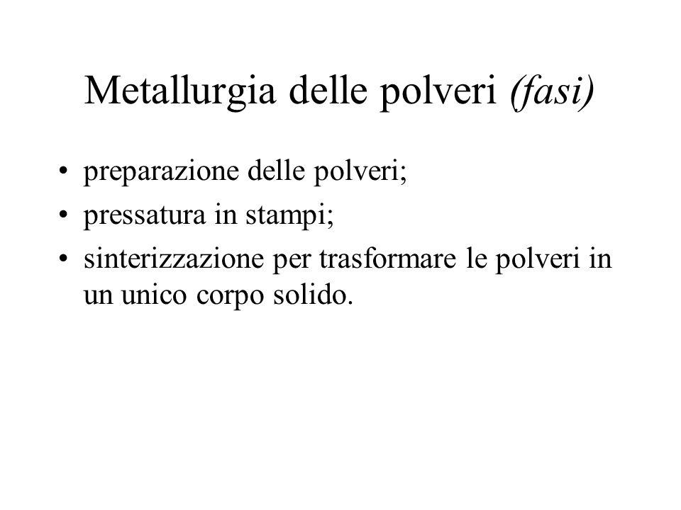 Metallurgia delle polveri (fasi) preparazione delle polveri; pressatura in stampi; sinterizzazione per trasformare le polveri in un unico corpo solido