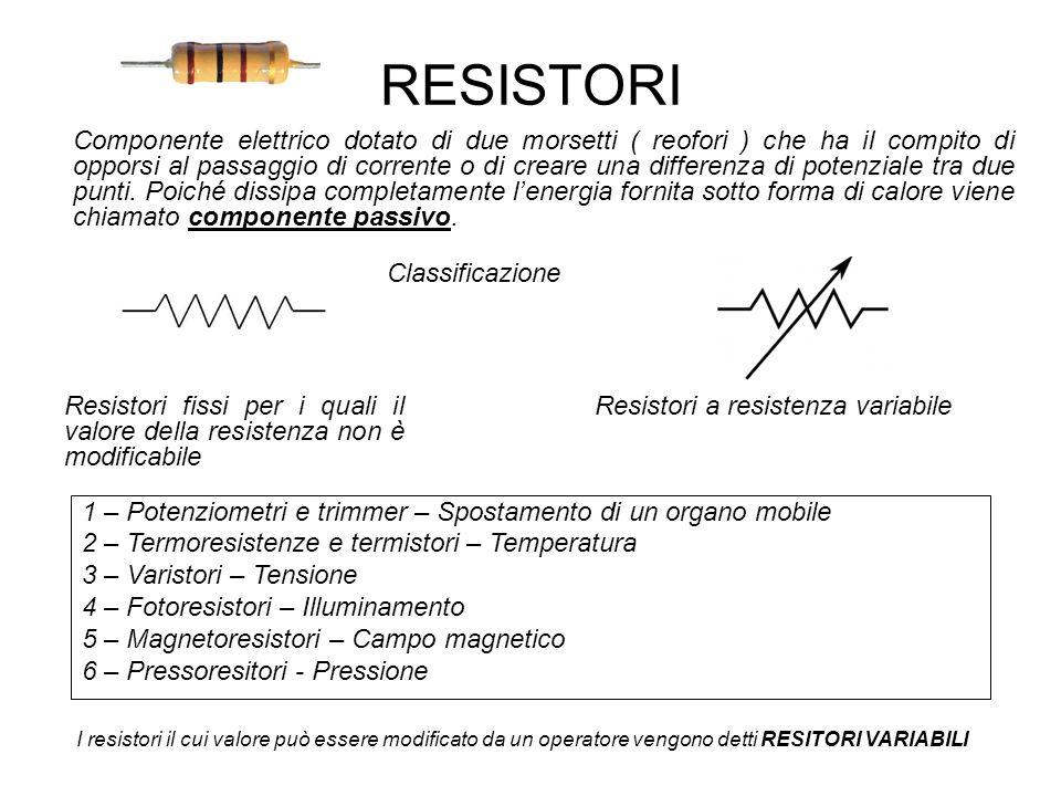 RESISTORI Componente elettrico dotato di due morsetti ( reofori ) che ha il compito di opporsi al passaggio di corrente o di creare una differenza di potenziale tra due punti.