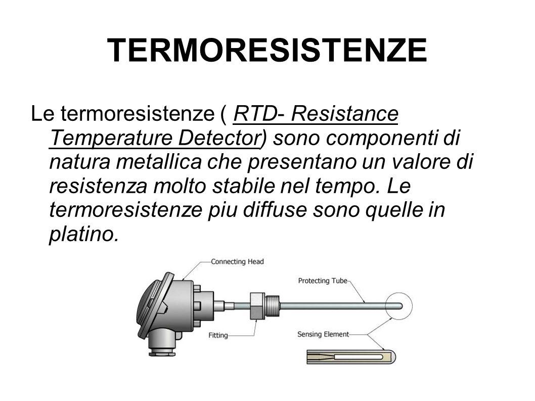 TERMORESISTENZE Le termoresistenze ( RTD- Resistance Temperature Detector) sono componenti di natura metallica che presentano un valore di resistenza