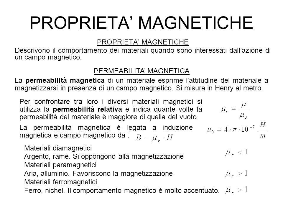 PROPRIETA MAGNETICHE Descrivono il comportamento dei materiali quando sono interessati dallazione di un campo magnetico.
