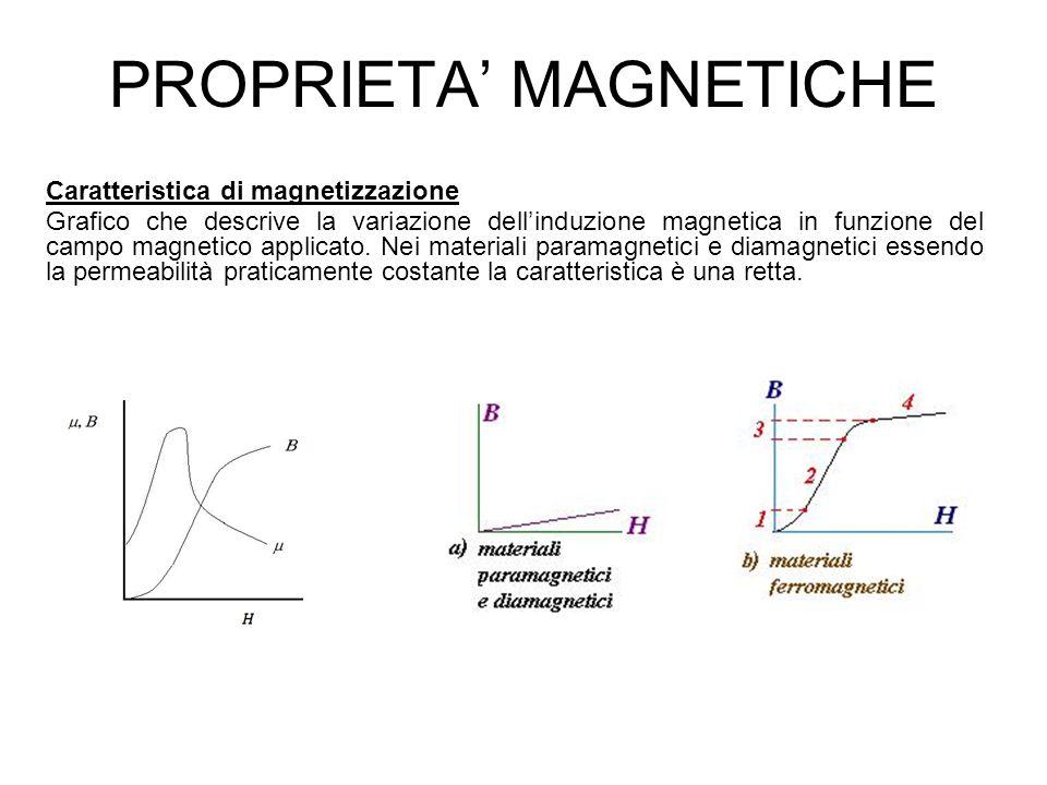 PROPRIETA MAGNETICHE Ciclo di isteresi magnetica Si osserva quando un materiale ferromagnetico è sottoposto a un campo magnetico variabile sia in valore che in segno dando luogo a una fase di magnetizzazione ed una di smagnetizzazione.