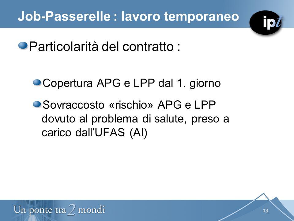 13 Job-Passerelle : lavoro temporaneo Particolarità del contratto : Copertura APG e LPP dal 1. giorno Sovraccosto «rischio» APG e LPP dovuto al proble