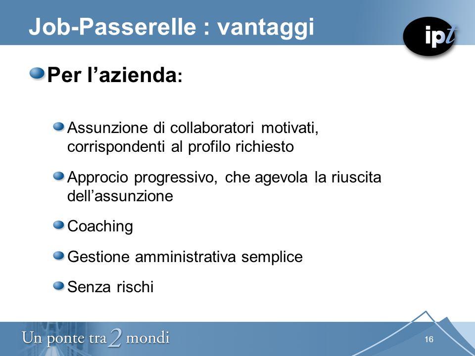 16 Job-Passerelle : vantaggi Per lazienda : Assunzione di collaboratori motivati, corrispondenti al profilo richiesto Approcio progressivo, che agevol