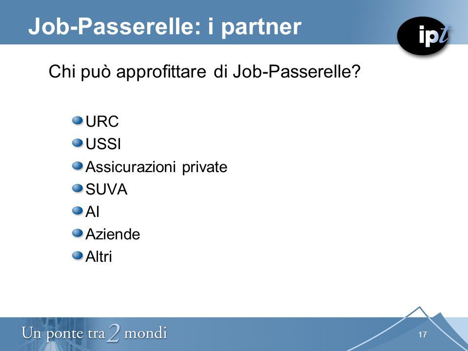 17 Job-Passerelle: i partner Chi può approfittare di Job-Passerelle? URC USSI Assicurazioni private SUVA AI Aziende Altri