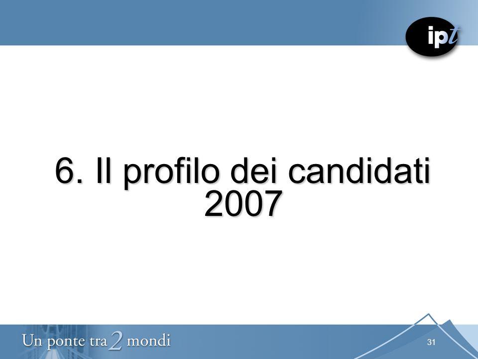31 6. Il profilo dei candidati 6. Il profilo dei candidati 2007 2007