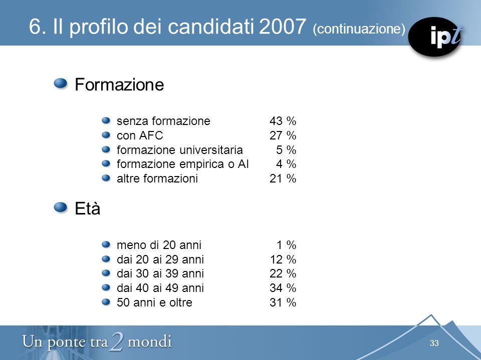 33 6. Il profilo dei candidati 2007 (continuazione) Formazione senza formazione43 % con AFC27 % formazione universitaria 5 % formazione empirica o AI
