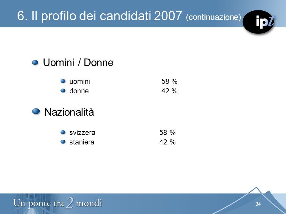 34 6. Il profilo dei candidati 2007 (continuazione) Uomini / Donne uomini 58 % donne 42 % Nazionalità svizzera 58 % staniera 42 %
