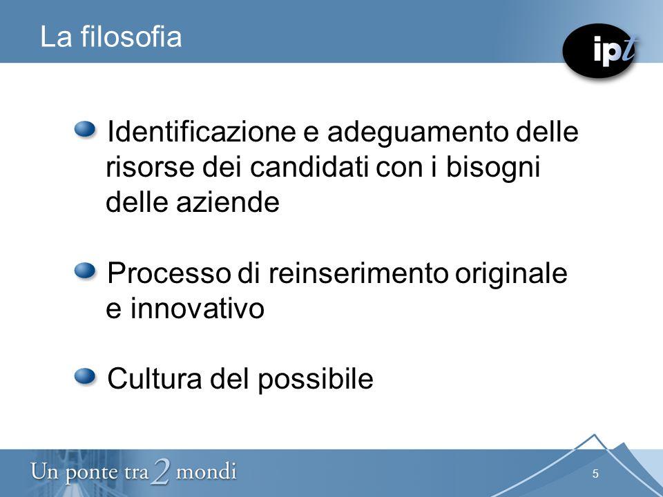 5 La filosofia Identificazione e adeguamento delle risorse dei candidati con i bisogni delle aziende Processo di reinserimento originale e innovativo