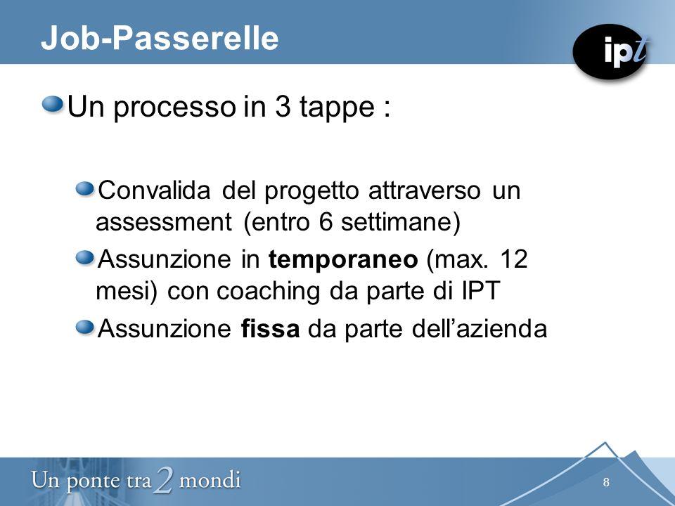 8 Job-Passerelle Un processo in 3 tappe : Convalida del progetto attraverso un assessment (entro 6 settimane) Assunzione in temporaneo (max. 12 mesi)