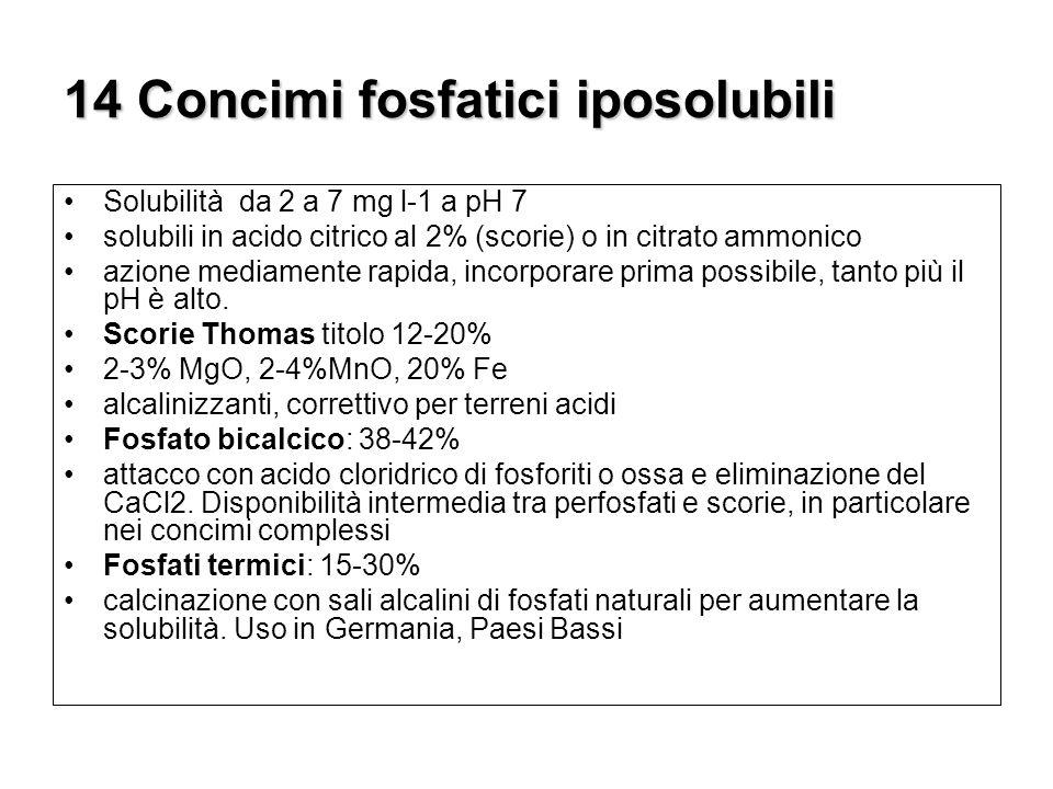 Solubilità da 2 a 7 mg l-1 a pH 7 solubili in acido citrico al 2% (scorie) o in citrato ammonico azione mediamente rapida, incorporare prima possibile