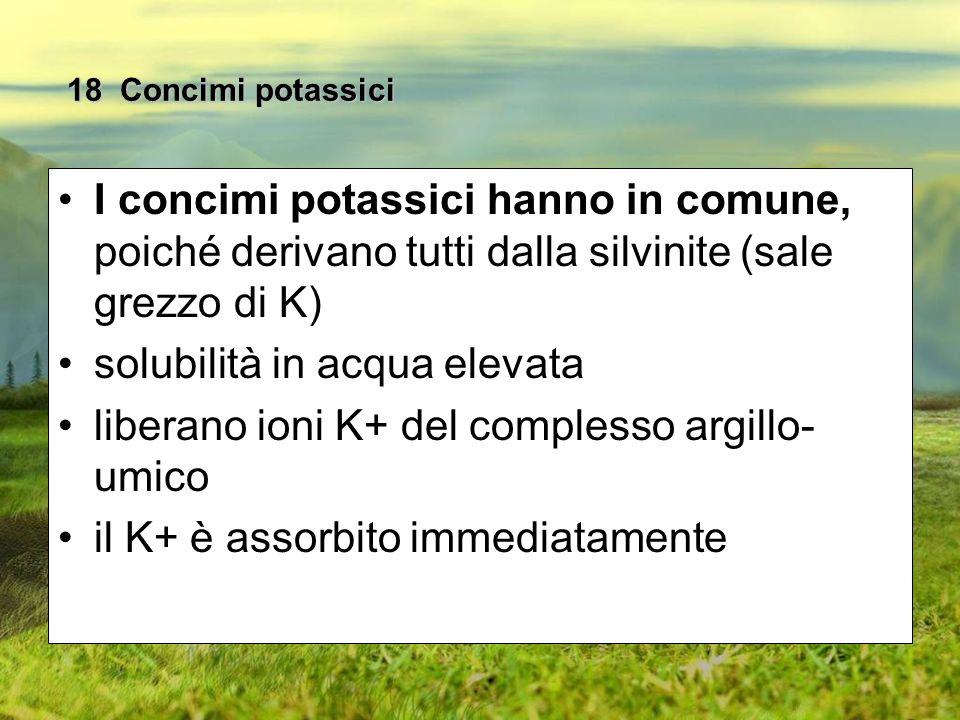 I concimi potassici hanno in comune, poiché derivano tutti dalla silvinite (sale grezzo di K) solubilità in acqua elevata liberano ioni K+ del comples