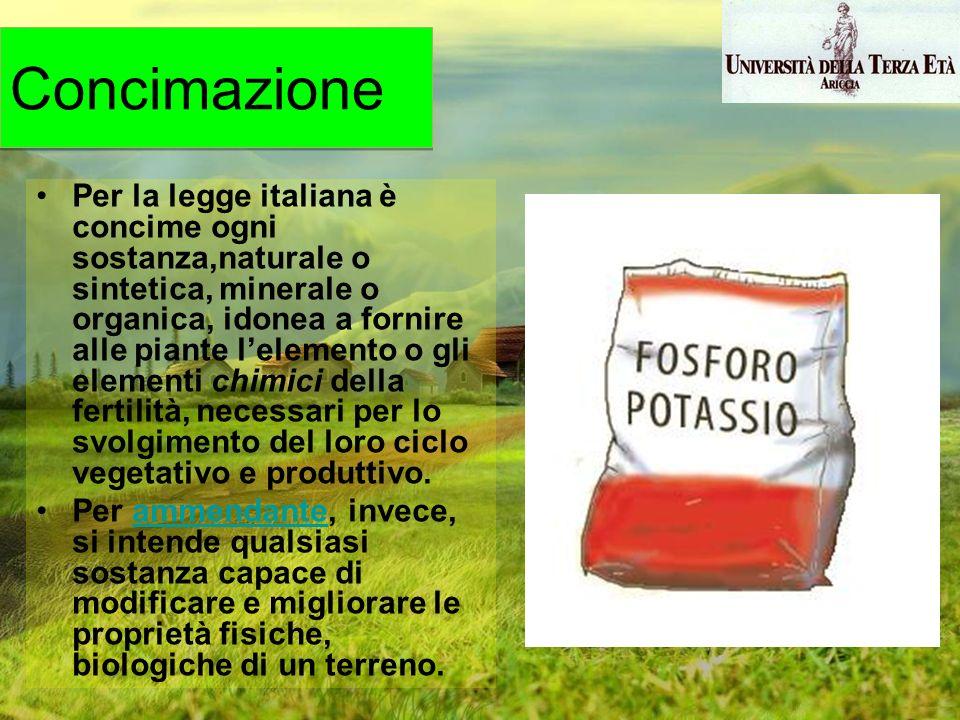 Per la legge italiana è concime ogni sostanza,naturale o sintetica, minerale o organica, idonea a fornire alle piante lelemento o gli elementi chimici