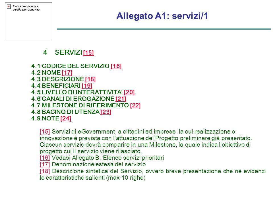 Allegato A1: servizi/1 4 SERVIZI [15][15] 4.1 CODICE DEL SERVIZIO [16][16] 4.2 NOME [17][17] 4.3 DESCRIZIONE [18][18] 4.4 BENEFICIARI [19][19] 4.5 LIVELLO DI INTERATTIVITA [20][20] 4.6 CANALI DI EROGAZIONE [21][21] 4.7 MILESTONE DI RIFERIMENTO [22][22] 4.8 BACINO DI UTENZA [23][23] 4.9 NOTE [24][24] [15] Servizi di eGovernment a cittadini ed imprese la cui realizzazione o innovazione è prevista con lattuazione del Progetto preliminare già presentato.
