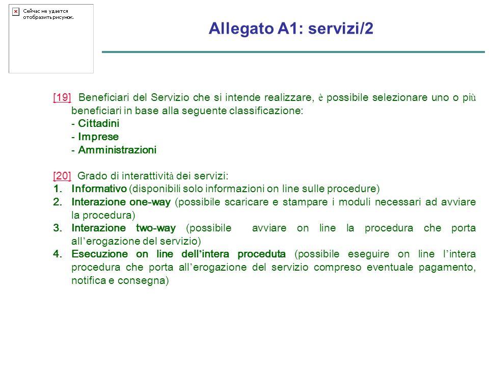 Allegato A1: servizi/2 [19][19] Beneficiari del Servizio che si intende realizzare, è possibile selezionare uno o pi ù beneficiari in base alla seguente classificazione: - Cittadini - Imprese - Amministrazioni [20][20] Grado di interattivit à dei servizi: 1.Informativo (disponibili solo informazioni on line sulle procedure) 2.Interazione one-way (possibile scaricare e stampare i moduli necessari ad avviare la procedura) 3.Interazione two-way (possibile avviare on line la procedura che porta all erogazione del servizio) 4.Esecuzione on line dell intera proceduta (possibile eseguire on line l intera procedura che porta all erogazione del servizio compreso eventuale pagamento, notifica e consegna)