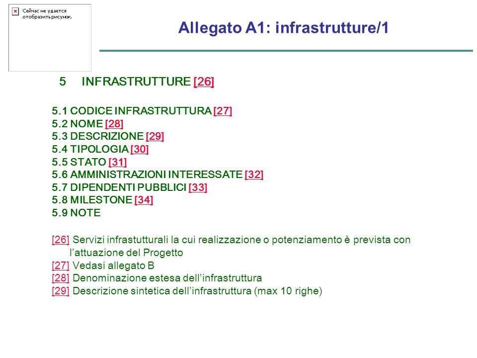 Allegato A1: infrastrutture/1 5 INFRASTRUTTURE [26][26] 5.1 CODICE INFRASTRUTTURA [27][27] 5.2 NOME [28][28] 5.3 DESCRIZIONE [29][29] 5.4 TIPOLOGIA [30][30] 5.5 STATO [31][31] 5.6 AMMINISTRAZIONI INTERESSATE [32][32] 5.7 DIPENDENTI PUBBLICI [33][33] 5.8 MILESTONE [34][34] 5.9 NOTE [26][26] Servizi infrastutturali la cui realizzazione o potenziamento è prevista con lattuazione del Progetto [27][27] Vedasi allegato B [28][28] Denominazione estesa dellinfrastruttura [29][29] Descrizione sintetica dellinfrastruttura (max 10 righe)