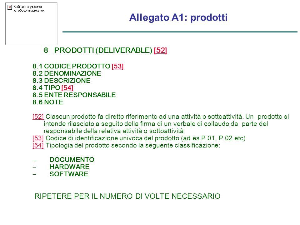 Allegato A1: prodotti 8 PRODOTTI (DELIVERABLE) [52][52] 8.1 CODICE PRODOTTO [53][53] 8.2 DENOMINAZIONE 8.3 DESCRIZIONE 8.4 TIPO [54][54] 8.5 ENTE RESPONSABILE 8.6 NOTE [52][52] Ciascun prodotto fa diretto riferimento ad una attività o sottoattività.