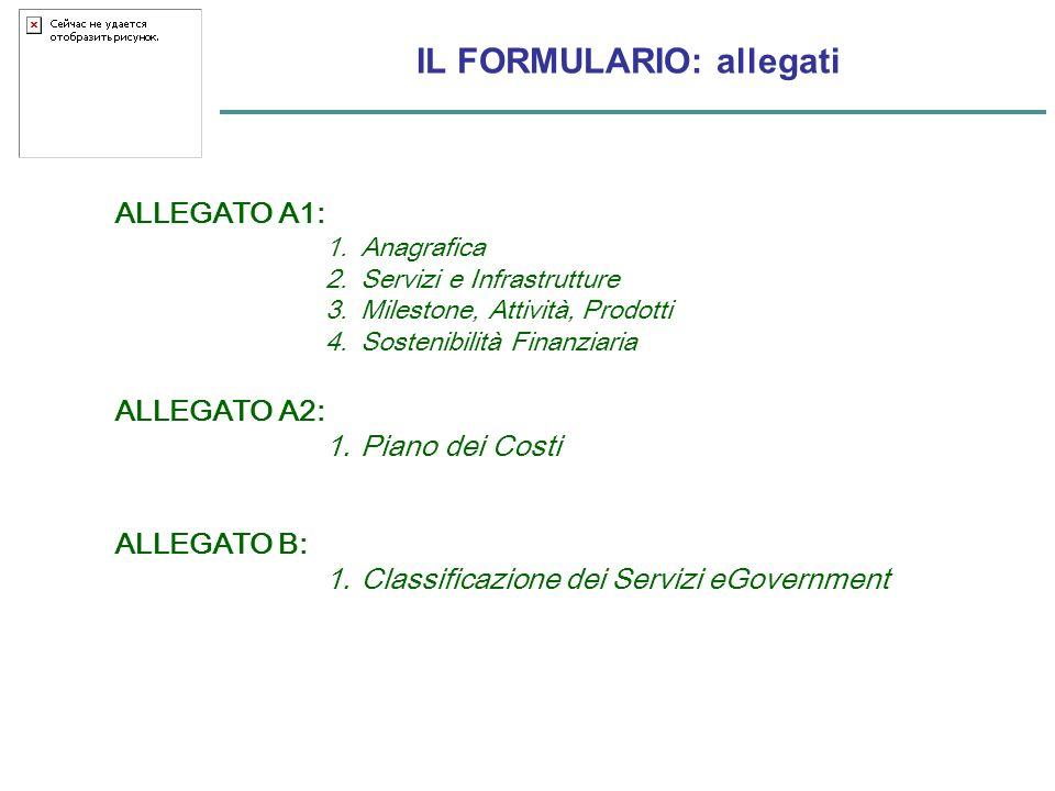 IL FORMULARIO: allegati ALLEGATO A1: 1.Anagrafica 2.Servizi e Infrastrutture 3.Milestone, Attività, Prodotti 4.Sostenibilità Finanziaria ALLEGATO A2: 1.Piano dei Costi ALLEGATO B: 1.Classificazione dei Servizi eGovernment