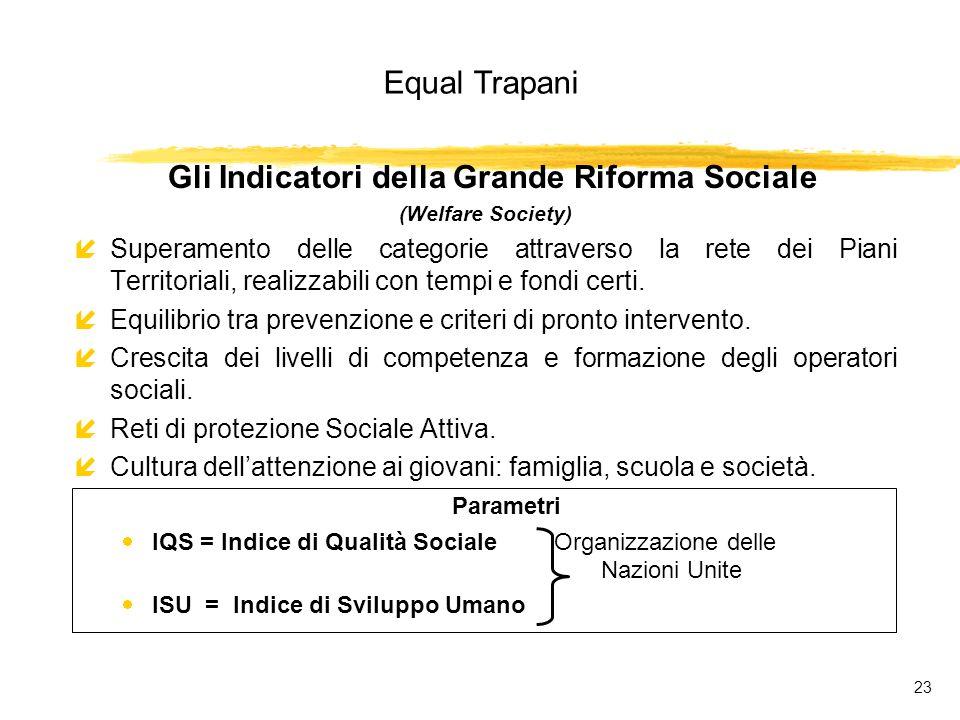 Equal Trapani 23 Gli Indicatori della Grande Riforma Sociale (Welfare Society) íSuperamento delle categorie attraverso la rete dei Piani Territoriali, realizzabili con tempi e fondi certi.