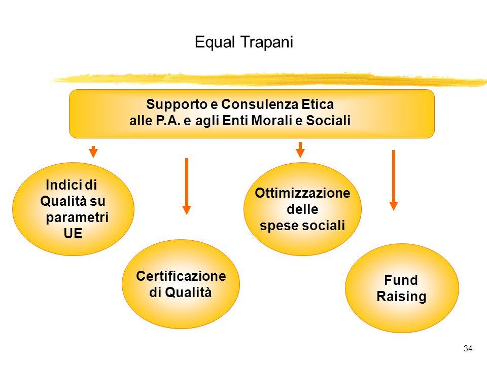 Equal Trapani 34 Indici di Qualità su parametri UE Certificazione di Qualità Ottimizzazione delle spese sociali Fund Raising Supporto e Consulenza Etica alle P.A.