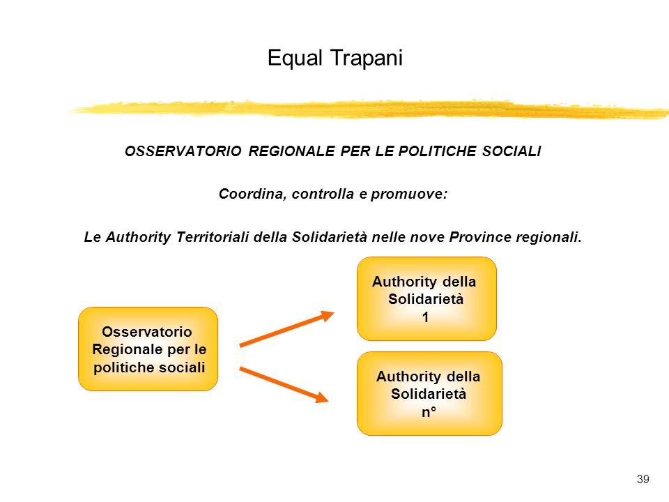 Equal Trapani 39 OSSERVATORIO REGIONALE PER LE POLITICHE SOCIALI Coordina, controlla e promuove: Le Authority Territoriali della Solidarietà nelle nove Province regionali.