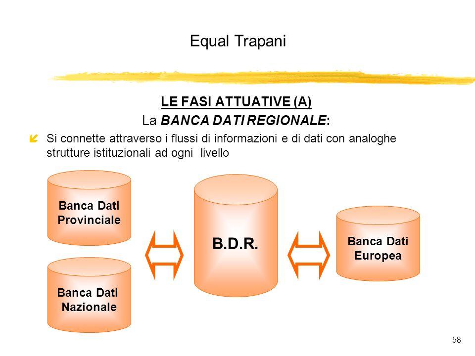 Equal Trapani 58 LE FASI ATTUATIVE (A) La BANCA DATI REGIONALE: íSi connette attraverso i flussi di informazioni e di dati con analoghe strutture istituzionali ad ogni livello B.D.R.