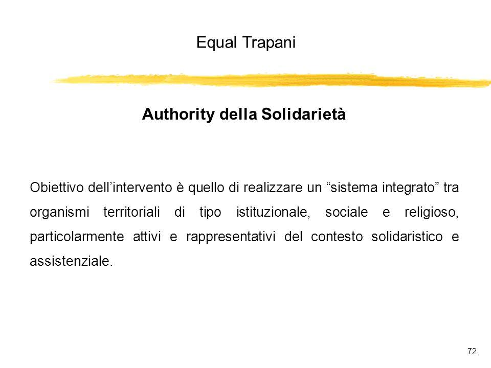 Equal Trapani 72 Authority della Solidarietà Obiettivo dellintervento è quello di realizzare un sistema integrato tra organismi territoriali di tipo istituzionale, sociale e religioso, particolarmente attivi e rappresentativi del contesto solidaristico e assistenziale.