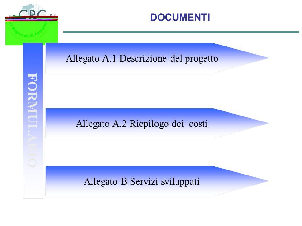 DOCUMENTI FORMULARIO Allegato A.1 Descrizione del progetto Allegato A.2 Riepilogo dei costi Allegato B Servizi sviluppati