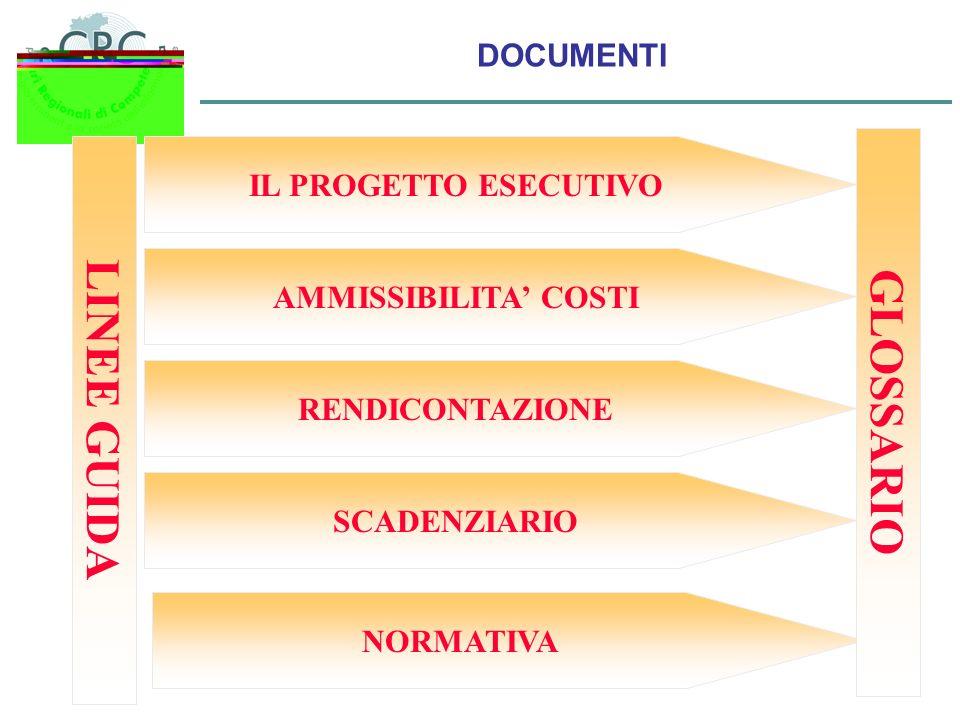 DOCUMENTI LINEE GUIDA IL PROGETTO ESECUTIVO AMMISSIBILITA COSTI RENDICONTAZIONE SCADENZIARIO NORMATIVA GLOSSARIO
