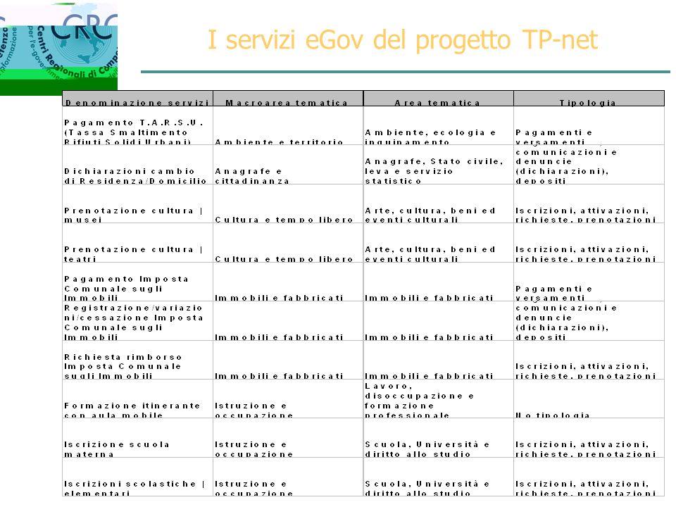 I servizi eGov del progetto TP-net