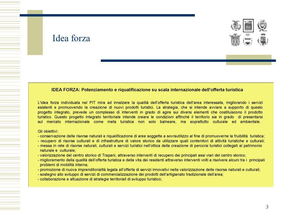 3 Idea forza