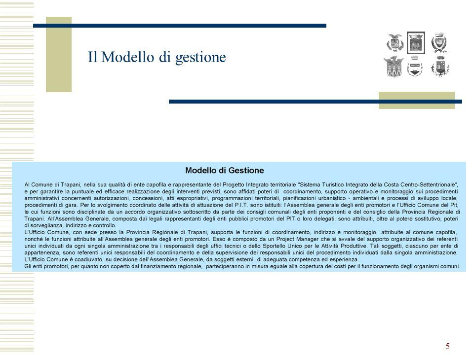 5 Il Modello di gestione