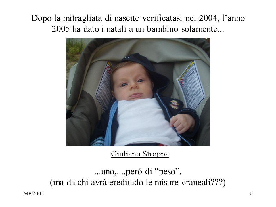 MP 20056 Dopo la mitragliata di nascite verificatasi nel 2004, lanno 2005 ha dato i natali a un bambino solamente......uno,....peró di peso. (ma da ch