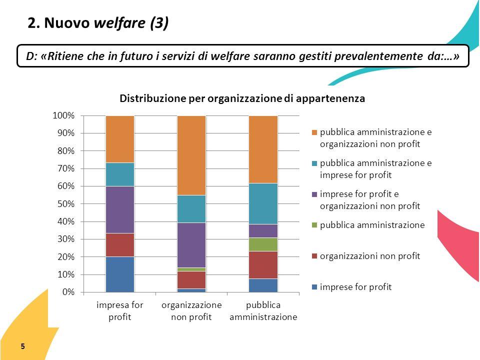 2. Nuovo welfare (3) 5 D: «Ritiene che in futuro i servizi di welfare saranno gestiti prevalentemente da:…»