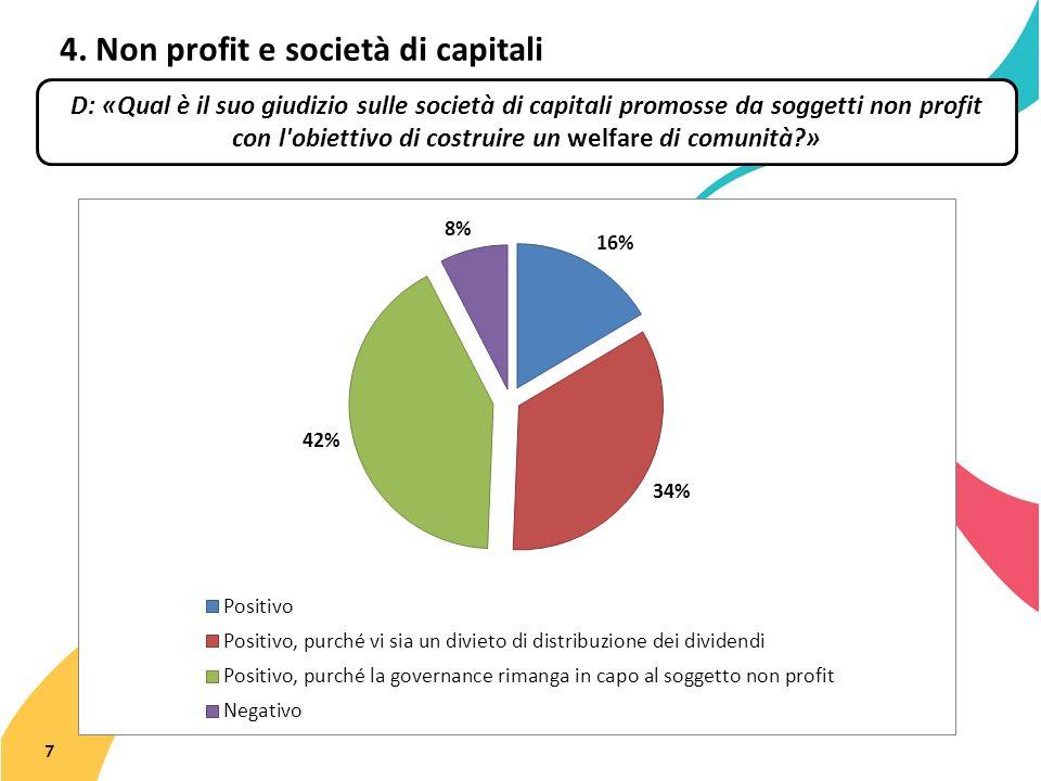 4. Non profit e società di capitali 7 D: «Qual è il suo giudizio sulle società di capitali promosse da soggetti non profit con l'obiettivo di costruir